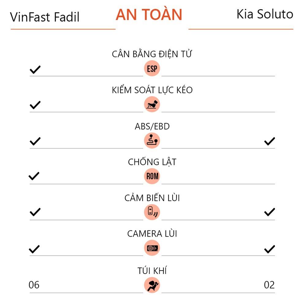 so sanh VinFast Fadil va Kia Soluto anh 13
