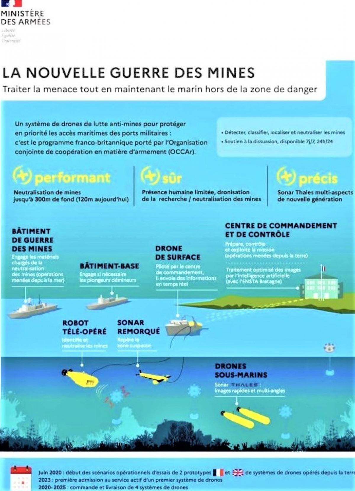 Nguyên lý hoạt động chương trình SLAM-F của Hải quân Pháp. Nguồn: naukatehnika.com
