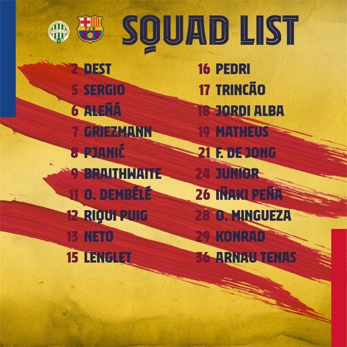 Danh sách đăng ký thi đấu của Barca trước Ferencvaros hôm 3/12