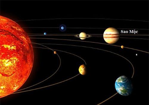 Sao Mộc, hành tinh lớn nhất trong 4 đại hành tinh của Thái Dương Hệ