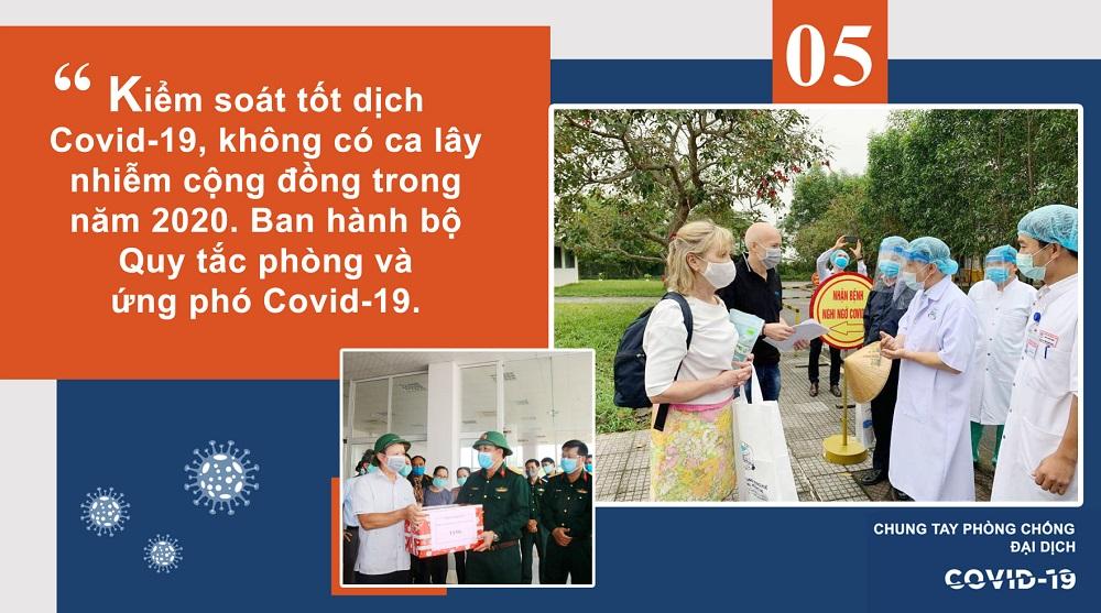 Kiểm soát tốt dịch Covid-19, không có ca lây nhiễm cộng đồng trong năm 2020. Ban hành bộ Quy tắc phòng và ứng phó Covid-19.