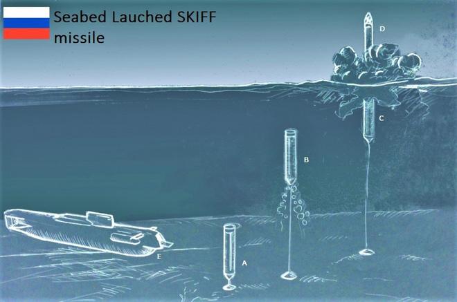 Tên lửa đạn đạo chiến lược Skif của Nga có thể được triển khai dưới đáy biển Caspian. Ảnh: TASS.
