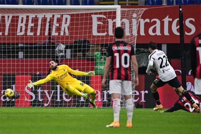 Chiesa mở tỷ số ở phút 18 trận Milan vs Juventus