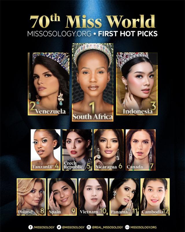 Hoa hậu Đỗ Hà bất ngờ được dự đoán lọt Top 10 Miss World 2021 - Ảnh 1.