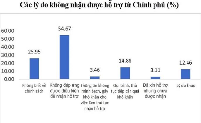 Anh-chup-Man-hinh-2021-01-16-l-1756-6715