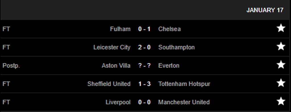 Kết quả các trận đấu đã kết thúc ở vòng 18 Premier League.