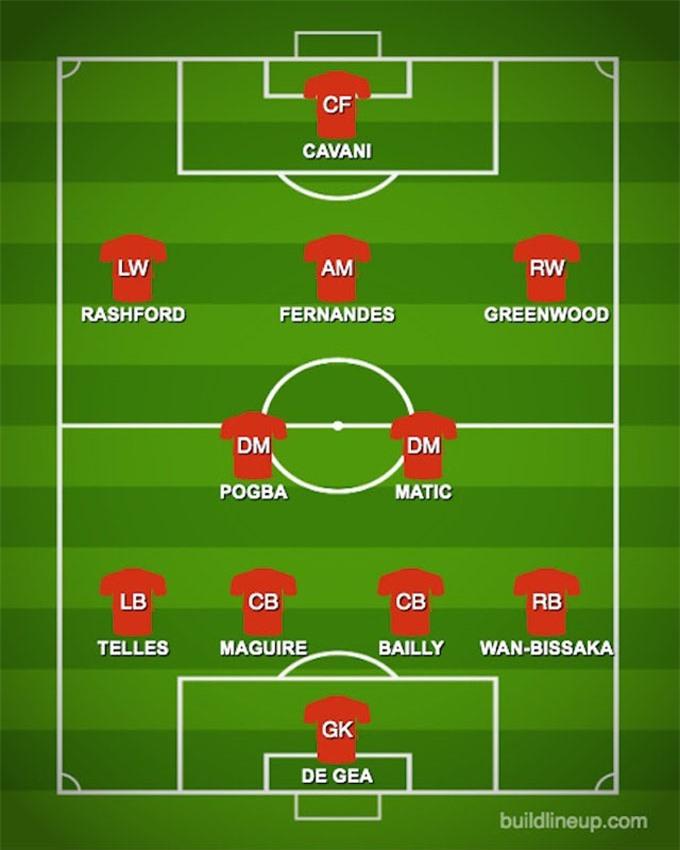 Đội hình dự kiến trận Fulham vs Man United