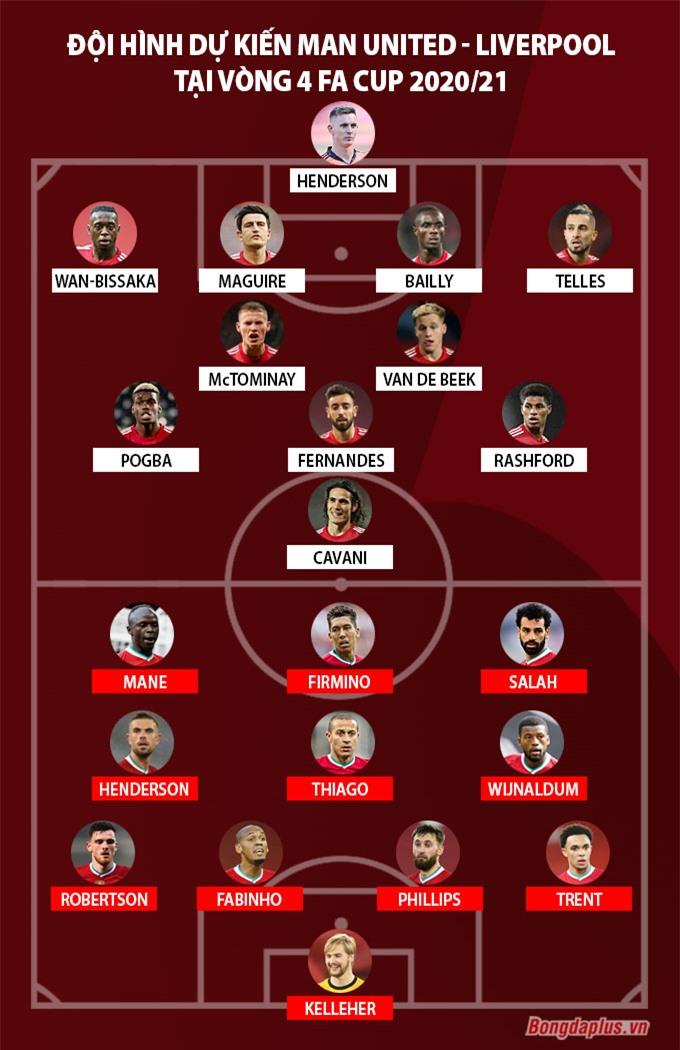 Đội hình dự kiến trận MU vs Liverpool tại FA Cup