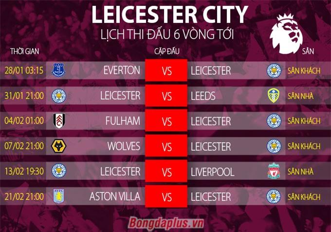 Lịch thi đấu bóng đá của Leicester