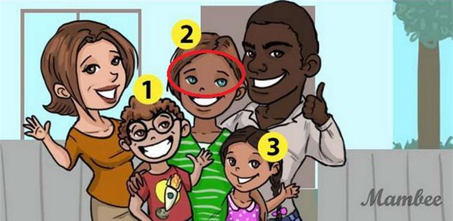 Câu đố 3 giây: Theo bạn, đứa trẻ nào là con nuôi của gia đình trong tranh? - Ảnh 1.
