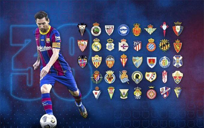 Messi đã phá lưới 38 đội bóng khác nhau tại La Liga