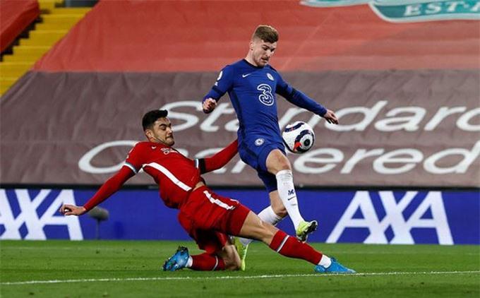 Kabak có lẽ chưa đủ năng lực đá cho Liverpool