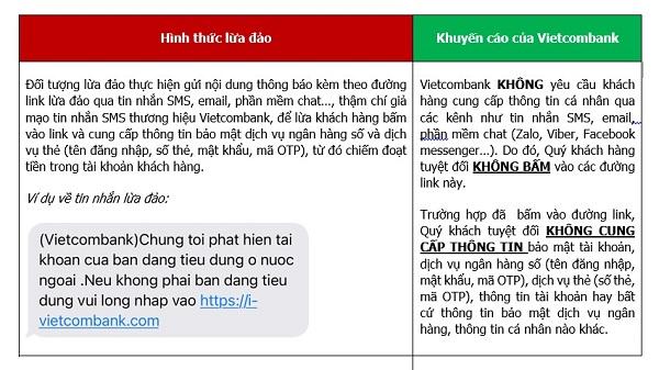 Vietcombank đưa ra cảnh báo một số  thủ đoạn lừa đảo mới nhằm đánh cắp thông tin dịch vụ ngân hàng.