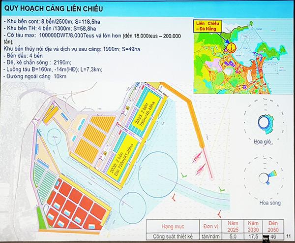 Quy hoạch Cảng Liên Chiểu, TP Đà Nẵng