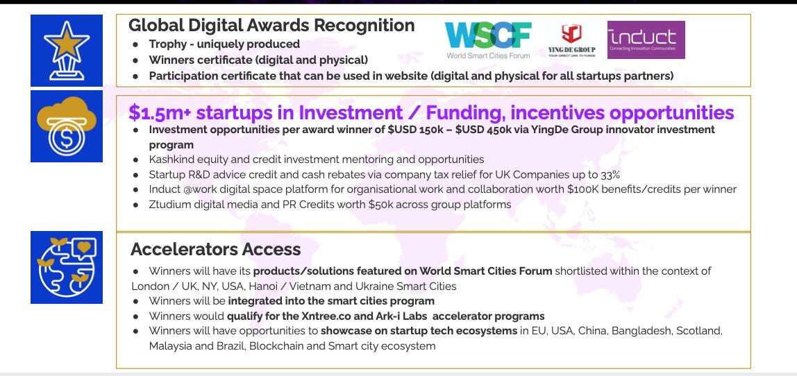 Phần thưởng cho doanh nghiệp, tổ chức giành giải thưởng openbusinesscouncil citiesabc