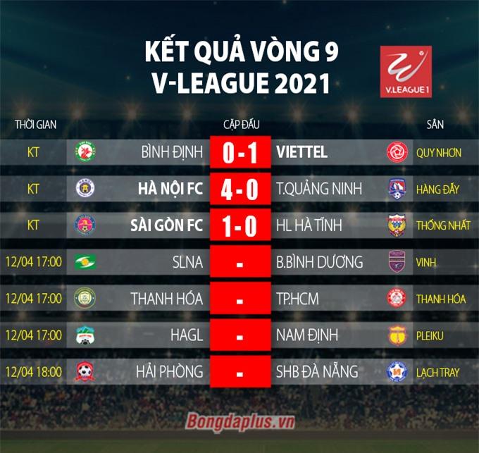 Kết quả vòng 9 V-League 2021