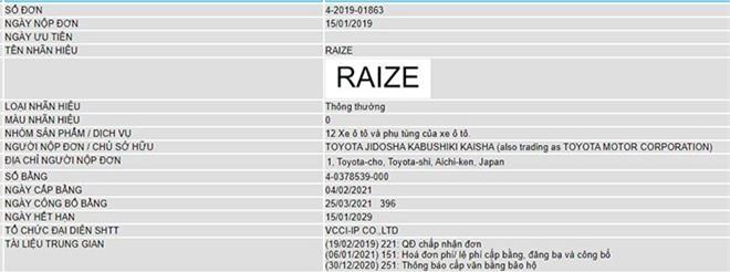 Toyota Raize nhieu kha nang duoc ra mat tai Viet Nam anh 2
