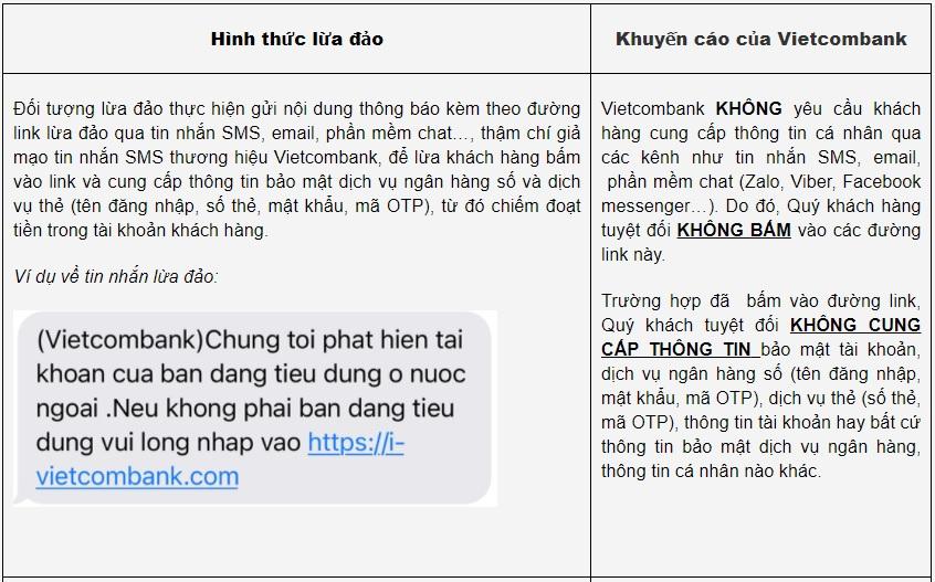 Cảnh báo lừa đảo qua tin nhắn của ngân hàng Vietcombank