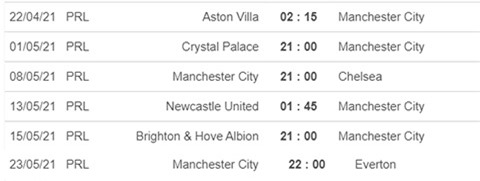 Lịch thi đấu Premier League của Man City