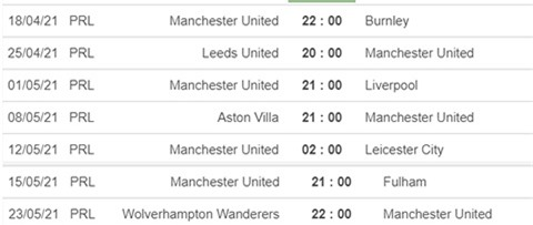 Lịch thi đấu Premier League của MU