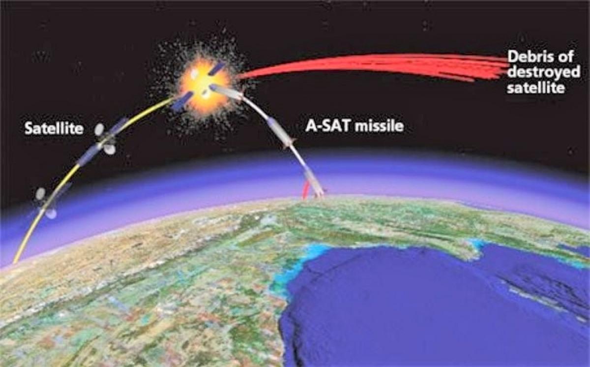 Chính Mỹ đã khơi mào cuộc đua vũ khí chống vệ tinh. Nguồn: ro8.biz