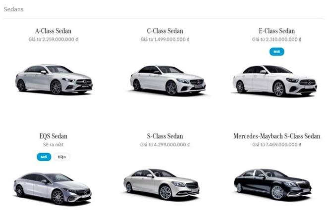 Mercedes-Benz sap ban xe dien tai Viet Nam? anh 1