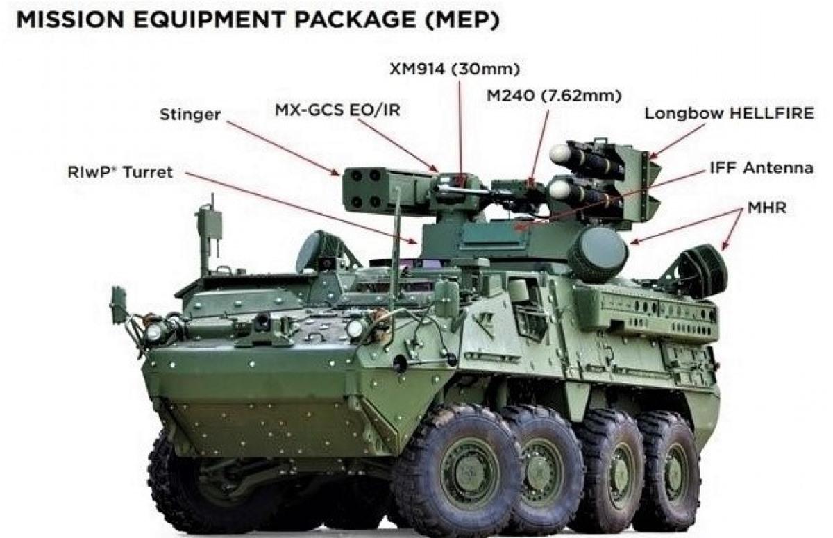 Trên thực tế, M-SHORAD là chiếc Stryker A1 được tích hợp Gói Thiết bị Nhiệm vụ MEP; Nguồn: defenseworld.net