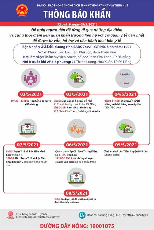 Lịch trình di chuyển của ca nghi dương tính với Covid-19 ở xã Lộc Tiến, huyện Phúc Lộc, Thừa Thiên Huế.