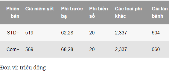 Giá lăn bánh MG ZS.