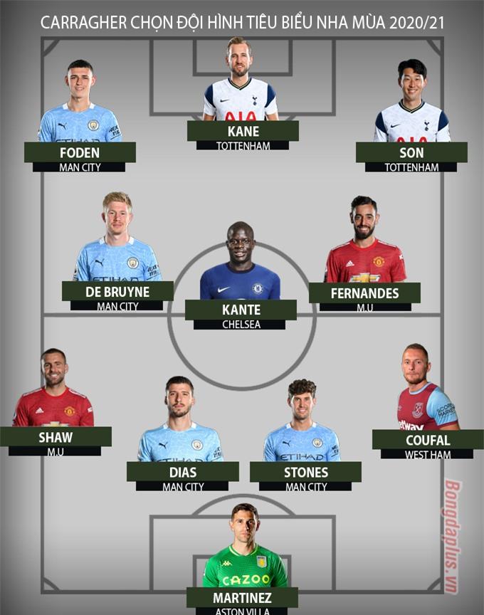 Đội hình hay nhất Ngoại hạng Anh 2020/21 do Carragher bình chọn
