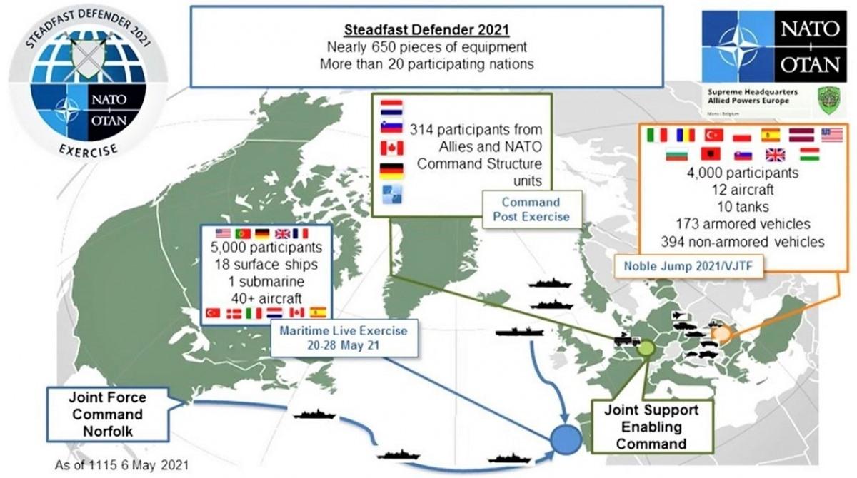 Tập trận của NATO thu hút một lượng lớn binh sĩ và xe máy từ hơn 20 quốc gia tham gia; Nguồn: wsws.org