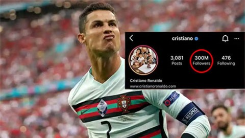 Gây hấn với Coca Cola, Ronaldo lập kỷ lục trên MXH