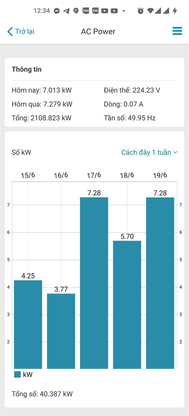 Tưởng bật điều hoà 16 độ C là hay, thực ra chẳng mát hơn mà tiền điện tốn gấp vài lần - Ảnh 4.