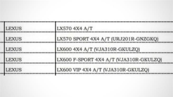 Lộ thông tin Lexus LX 600: 3 phiên bản, có bản đặc biệt cho VIP, khủng hơn LX 570 - Ảnh 1.