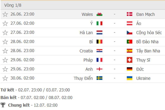 Lịch thi đấu vòng 1/8 EURO 2020.