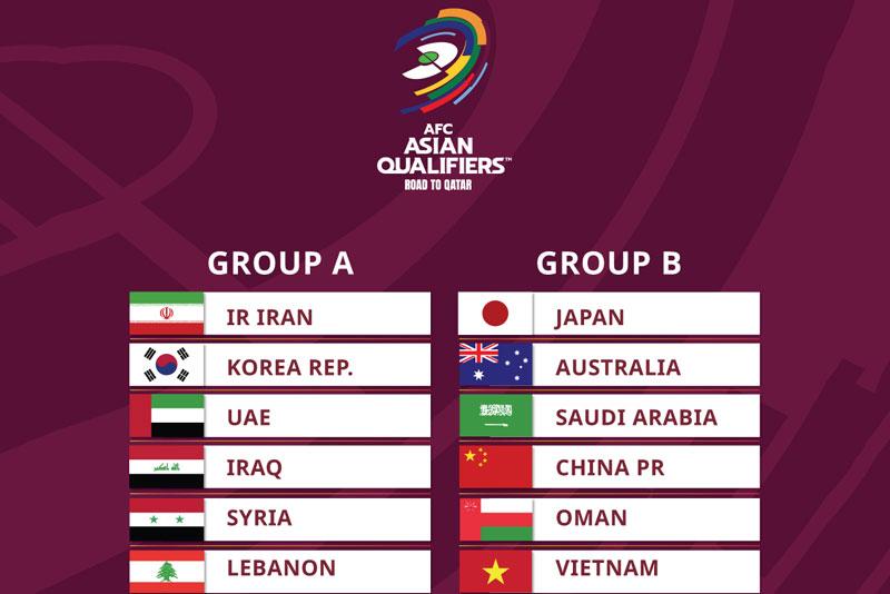 Kết quả bốc thăm vòng loại thứ 3 World Cup 2022 khu vực châu Á.