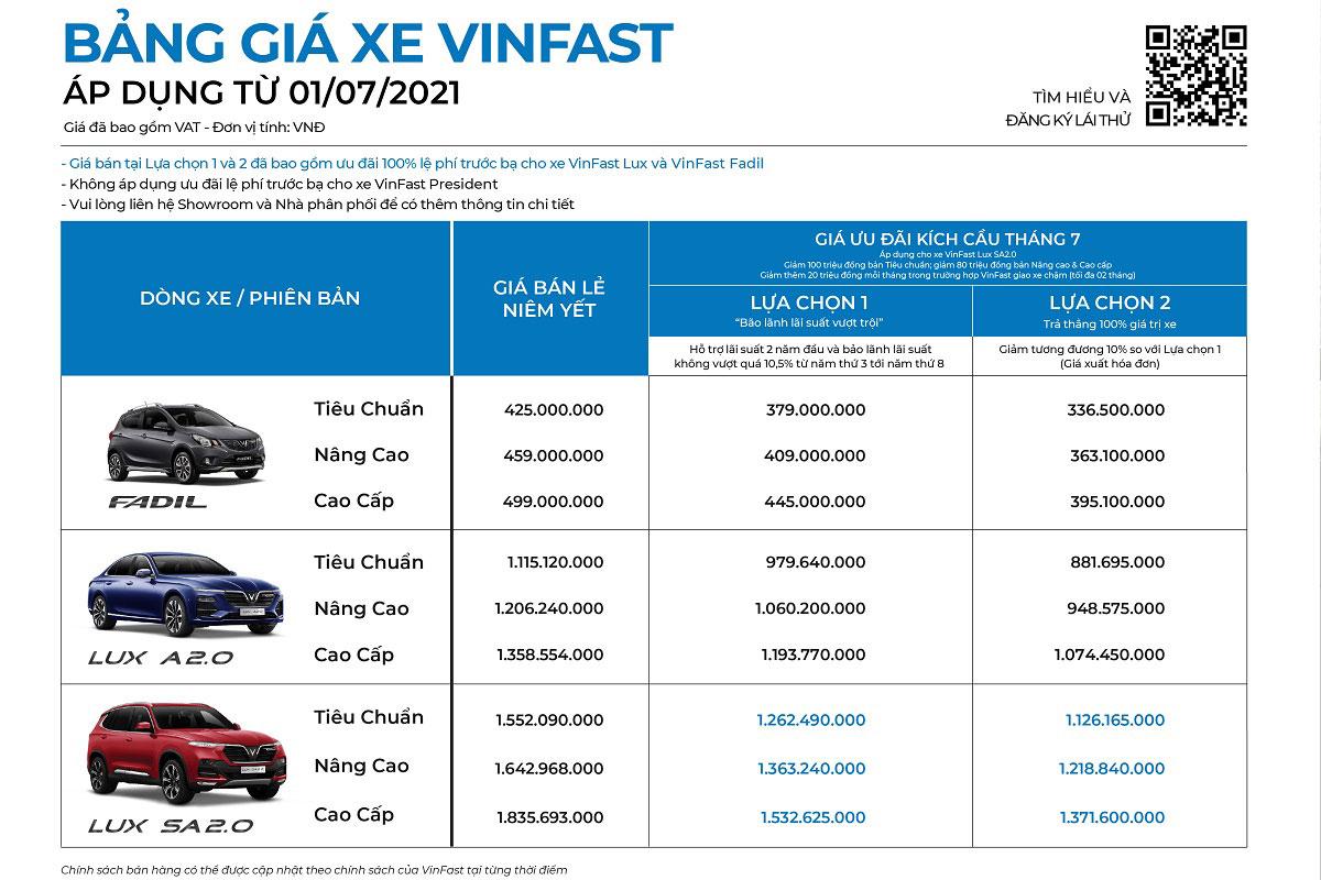 Giá các mẫu xe VinFast.