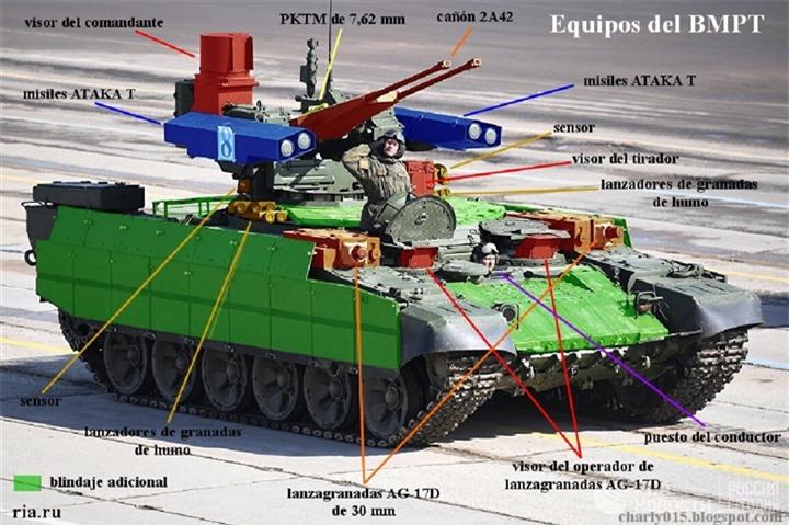 Vũ khí thay đổi cuộc chơi, Nga sẽ dùng BMPT-72 quét sạch bộ binh kẻ thù - 2