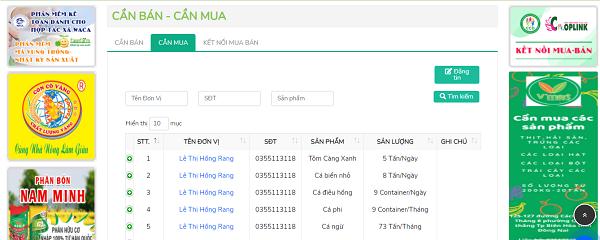 Trang web kết nối cung cầu sản phẩm tại địa chỉ htx.cooplink.com.vn đã giúp đẩy nhanh tiến độ kết nối và mua bán nông sản.
