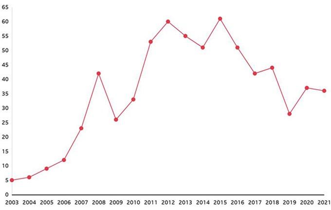 Nc247info tổng hợp: Ronaldo 2021 khác gì Ronaldo 2009 của MU?
