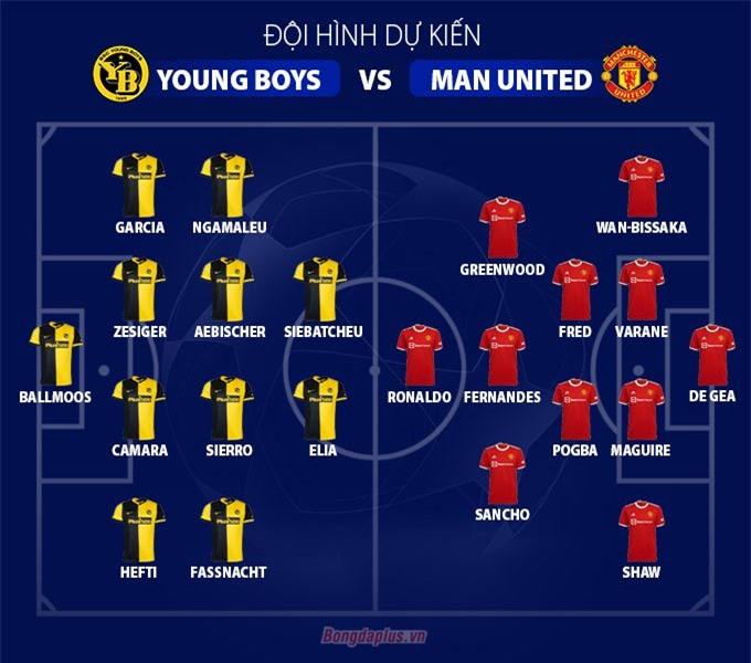 Đội hình dự kiến trận Young Boys vs Man United