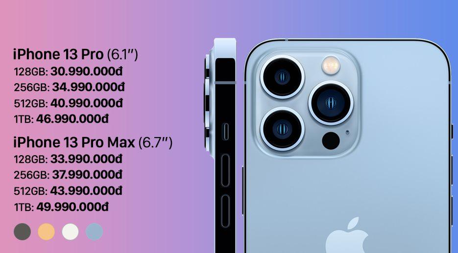 Giá dự kiến của iPhone 13 Pro và 13 Pro Max tại Việt Nam.