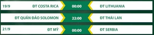 Kịch bản nào để ĐT Việt Nam vượt qua vòng bảng FIFA Futsal World Cup Lithuania 2021™? - Ảnh 3.