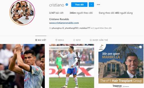 2. Cristiano Ronaldo - Lượt theo dõi: 346 triệu người.