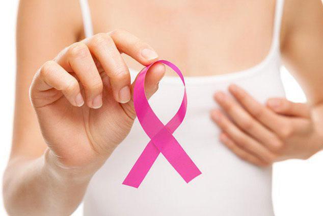 Ung thư vú: Dấu hiệu nhận biết và biện pháp phòng ngừa