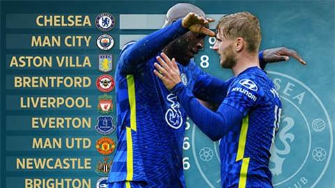 Chelsea có nhiều cầu thủ ghi bàn nhất ở Ngoại hạng Anh 2021/22