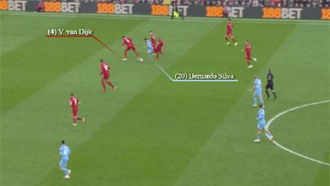 Bernardo Silva dễ dàng vượt qua Van Dijk để mở ra cơ hội ghi bàn cho Man City