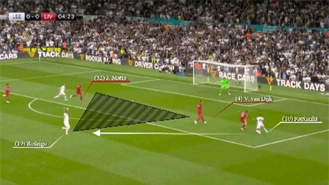Van Dijk chọn sai vị trí khiến hàng thủ Liverpool lộ ra khoảng trống