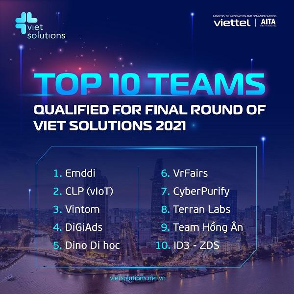 Top 10 đội thi được tham gia vào vòng Camping Day của Viet Solution.