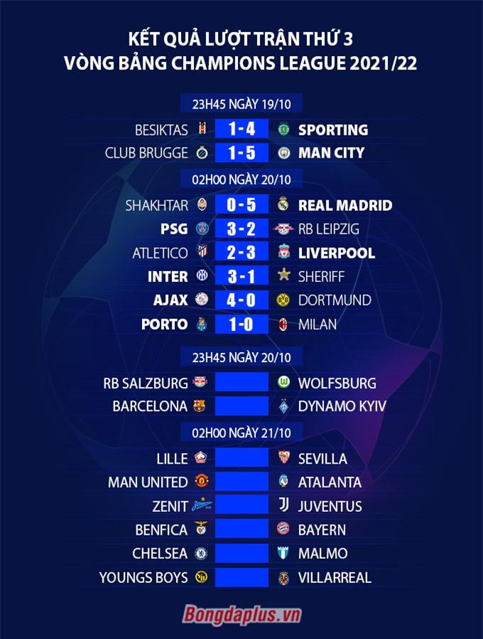 Đại thắng Shakhtar, Real 'dằn mặt' Barca trước trận Siêu kinh điển